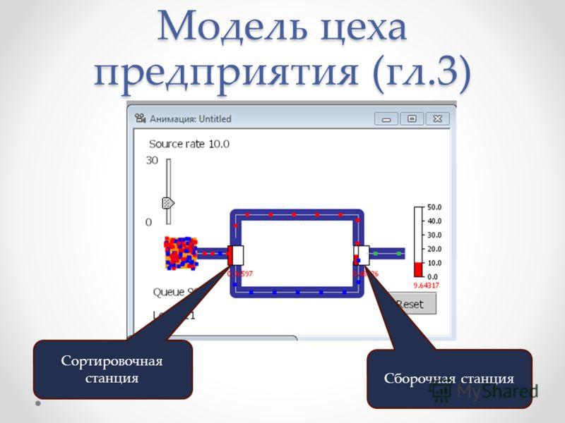 Модель цеха предприятия (гл.3) Сортировочная станция Сборочная станция