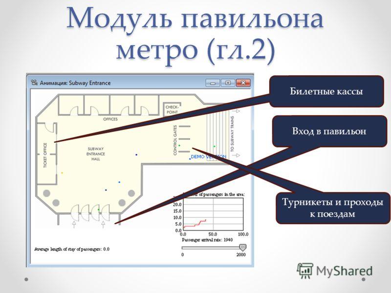 Модуль павильона метро (гл.2) Билетные кассы Вход в павильон Турникеты и проходы к поездам