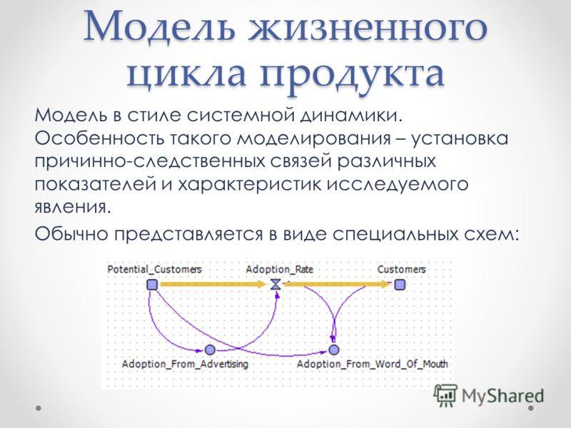 Модель жизненного цикла продукта Модель в стиле системной динамики. Особенность такого моделирования – установка причинно-следственных связей различных показателей и характеристик исследуемого явления. Обычно представляется в виде специальных схем: