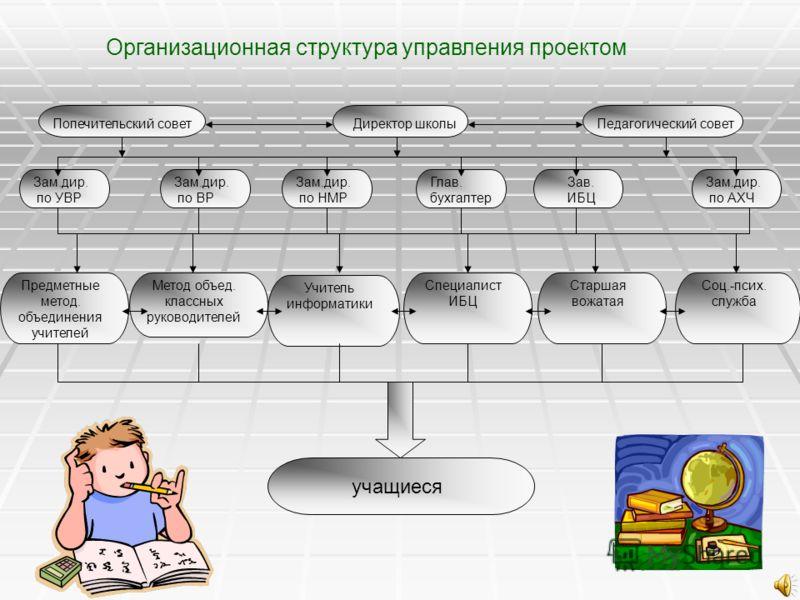 Одна из основных задач ИБЦ - это формирование основ информационной культуры. 1 ступень 1-4 класс формирование начальных знаний, умений работать с книгой знает структуру книги, правила пользования библиотекой, умеет пользоваться детскими энциклопедиче