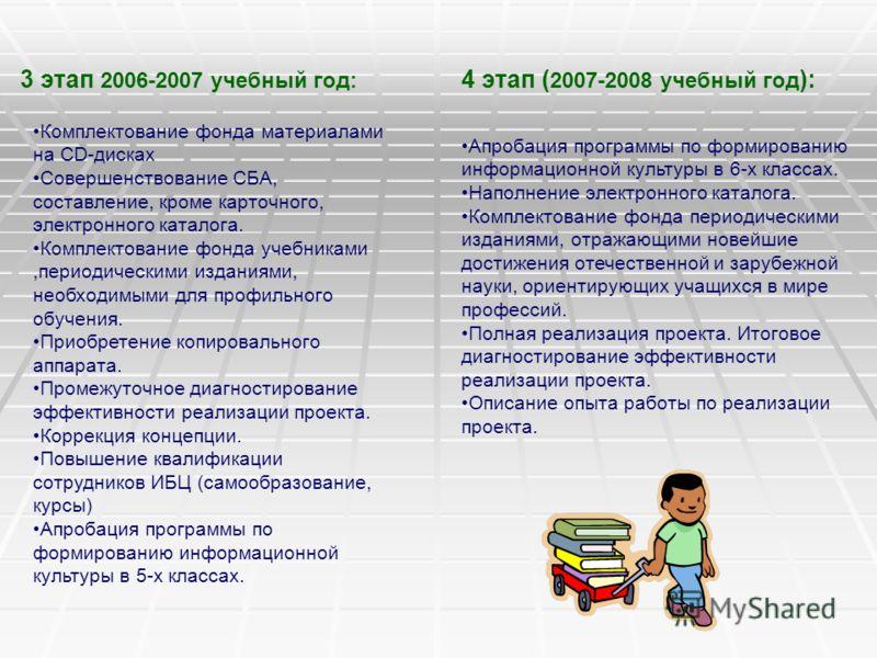 Этапы реализации проекта: 1 этап (подготовительный) январь-май 2005 : Диагностика, анализ работы библиотеки Курсы по проектированию развития библиотек Разработка проекта«Школьная библиотека как центр информационной поддержки читателей в условиях проф