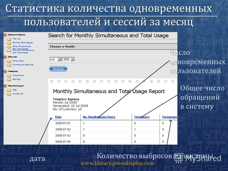 Статистика количества одновременных пользователей и сессий за месяц дата Число одновременных пользователей Общее число обращений в систему Количество выбросов из системы www.library.pressdisplay.com