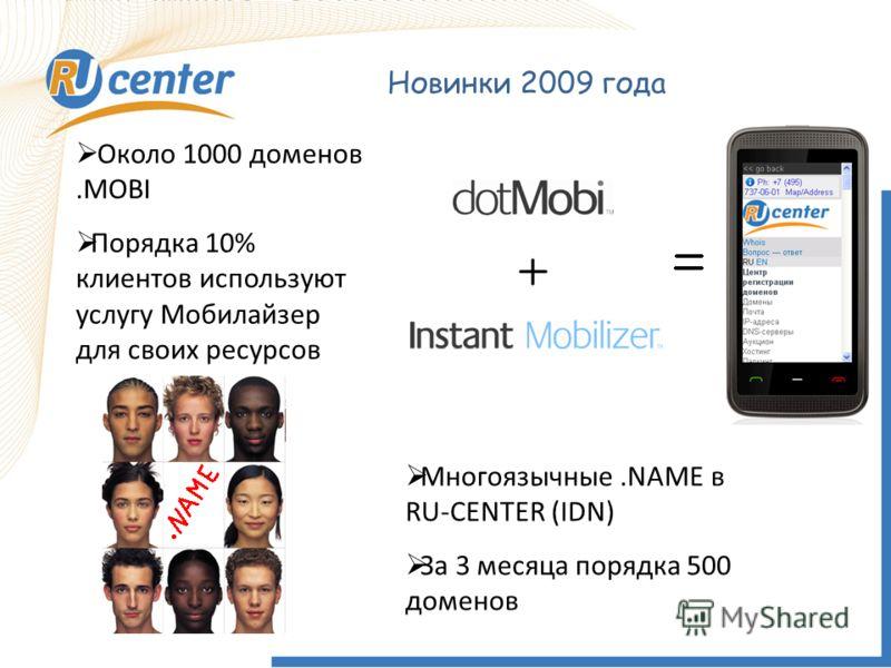 Новинки 2009 года Около 1000 доменов.MOBI Порядка 10% клиентов используют услугу Мобилайзер для своих ресурсов Многоязычные.NAME в RU-CENTER (IDN) За 3 месяца порядка 500 доменов