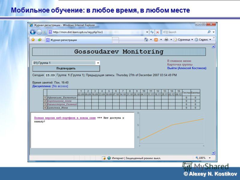 © Alexey N. Kostikov Мобильное обучение: в любое время, в любом месте