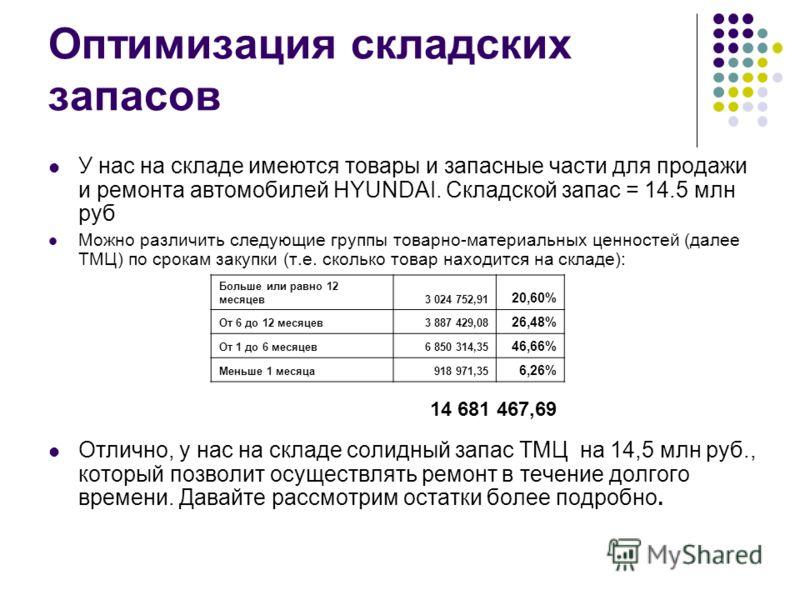 У нас на складе имеются товары и запасные части для продажи и ремонта автомобилей HYUNDAI. Складской запас = 14.5 млн руб Можно различить следующие группы товарно-материальных ценностей (далее ТМЦ) по срокам закупки (т.е. сколько товар находится на с