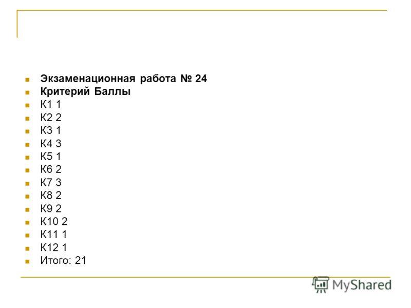 Экзаменационная работа 24 Критерий Баллы К1 1 К2 2 К3 1 К4 3 К5 1 К6 2 К7 3 К8 2 К9 2 К10 2 К11 1 К12 1 Итого: 21