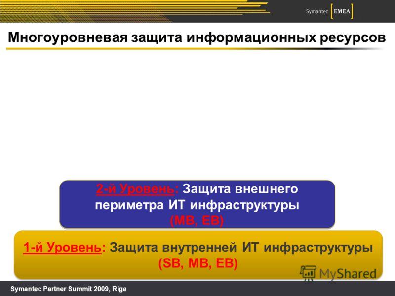 Symantec Partner Summit 2009, Riga Многоуровневая защита информационных ресурсов 1-й Уровень: Защита внутренней ИТ инфраструктуры (SB, MB, EB) 1-й Уровень: Защита внутренней ИТ инфраструктуры (SB, MB, EB) 2-й Уровень: Защита внешнего периметра ИТ инф
