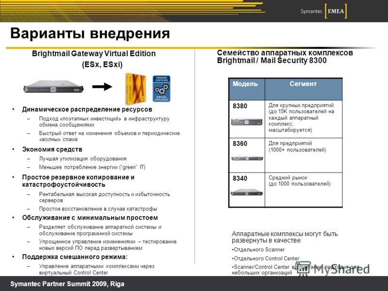 Symantec Partner Summit 2009, Riga МодельСегмент 8380 Для крупных предприятий (до 15K пользователей на каждый аппаратный комплекс, масштабируется) 8360 Для предприятий (1000+ пользователей) 8340 Средний рынок (до 1000 пользователей) Аппаратные компле