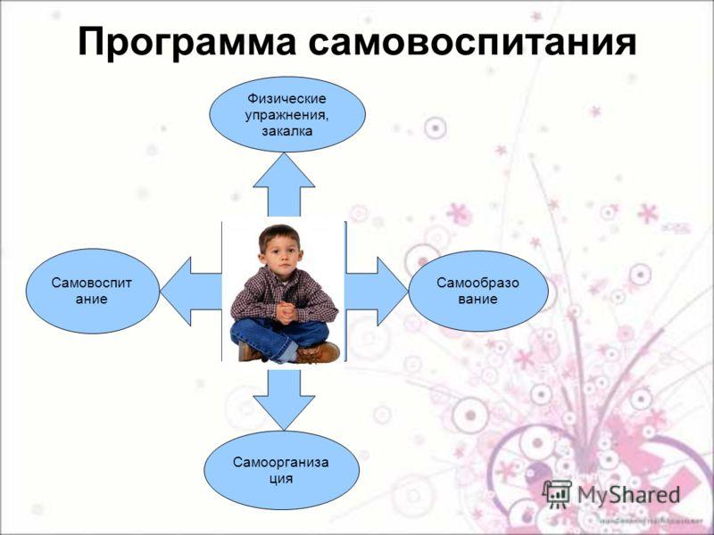 Физические упражнения, закалка Самоорганиза ция Самовоспит ание Самообразо вание Программа самовоспитания