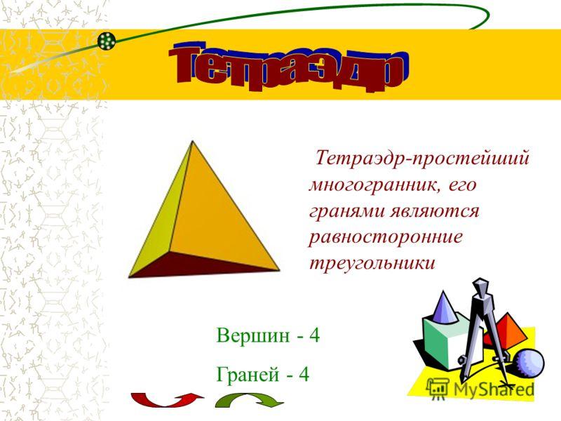 Правильным многогранником называется выпуклый многогранник,все грани и углы которого равны, причем грани - правильные многоугольники Тетраэдр Гексаэдр Октаэдр Додекаэдр Икосаэдр