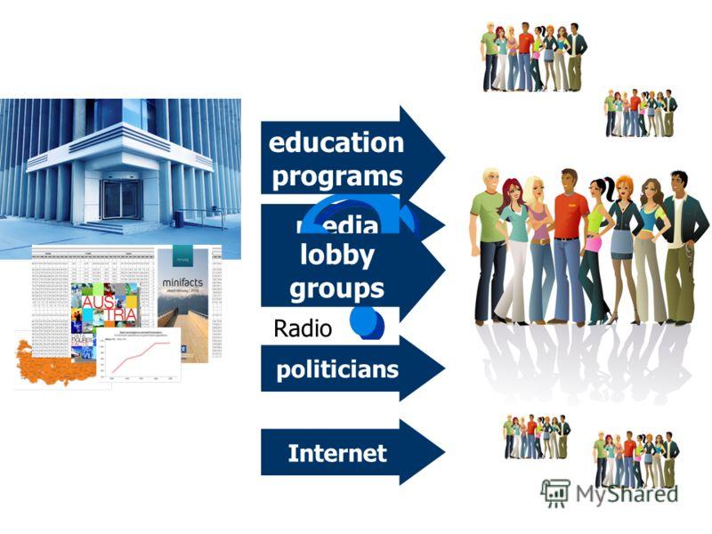 media Newspapers Radio Television education programs lobby groups politicians Internet