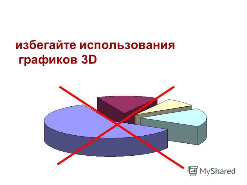 избегайте использования графиков 3D
