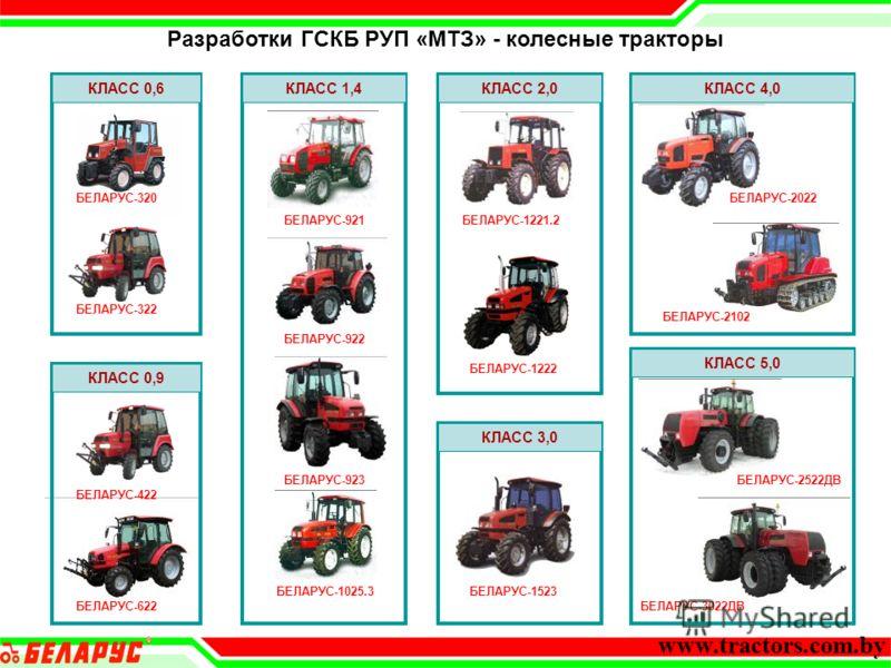 Разработки ГСКБ РУП «МТЗ» - колесные тракторы БЕЛАРУС-320 БЕЛАРУС-322 КЛАСС 0,6 КЛАСС 0,9 БЕЛАРУС-422 БЕЛАРУС-622 БЕЛАРУС-1025.3 БЕЛАРУС-921 БЕЛАРУС-922 БЕЛАРУС-923 КЛАСС 2,0 БЕЛАРУС-1221.2 БЕЛАРУС-1222 КЛАСС 3,0 БЕЛАРУС-1523 КЛАСС 1,4 КЛАСС 4,0 БЕЛА