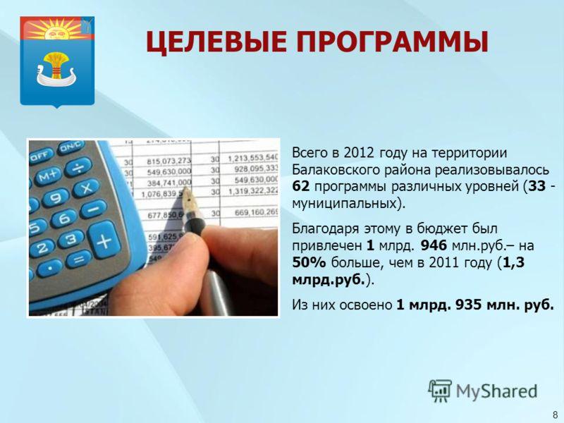 ЦЕЛЕВЫЕ ПРОГРАММЫ Всего в 2012 году на территории Балаковского района реализовывалось 62 программы различных уровней (33 - муниципальных). Благодаря этому в бюджет был привлечен 1 млрд. 946 млн.руб.– на 50% больше, чем в 2011 году (1,3 млрд.руб.). Из
