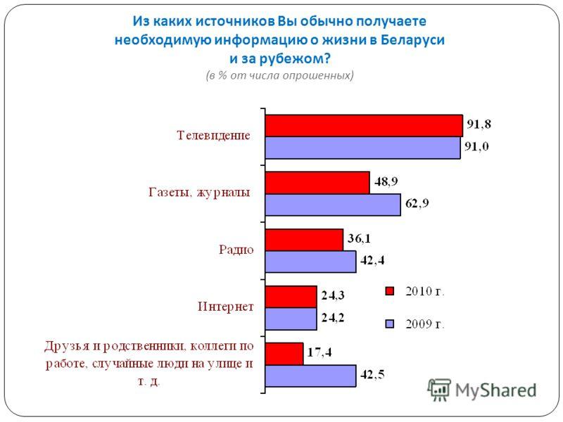 Из каких источников Вы обычно получаете необходимую информацию о жизни в Беларуси и за рубежом ? ( в % от числа опрошенных )