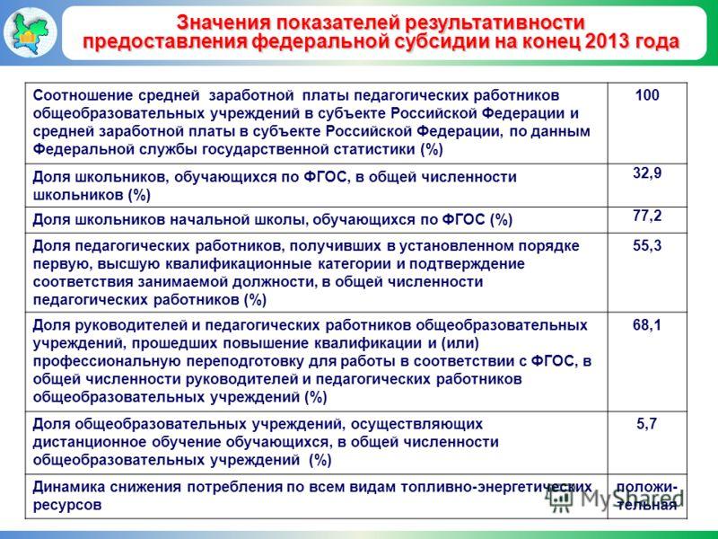 Значения показателей результативности предоставления федеральной субсидии на конец 2013 года Соотношение средней заработной платы педагогических работников общеобразовательных учреждений в субъекте Российской Федерации и средней заработной платы в су