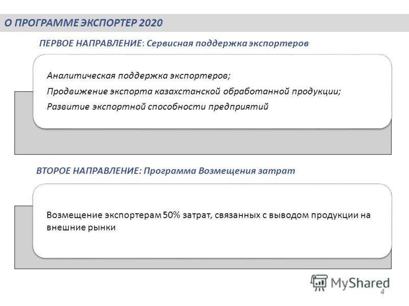 Аналитическая поддержка экспортеров; Продвижение экспорта казахстанской обработанной продукции; Развитие экспортной способности предприятий Возмещение экспортерам 50% затрат, связанных с выводом продукции на внешние рынки О ПРОГРАММЕ ЭКСПОРТЕР 2020 4