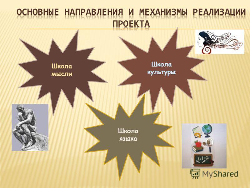 Школа мысли Школа культуры Школа языка