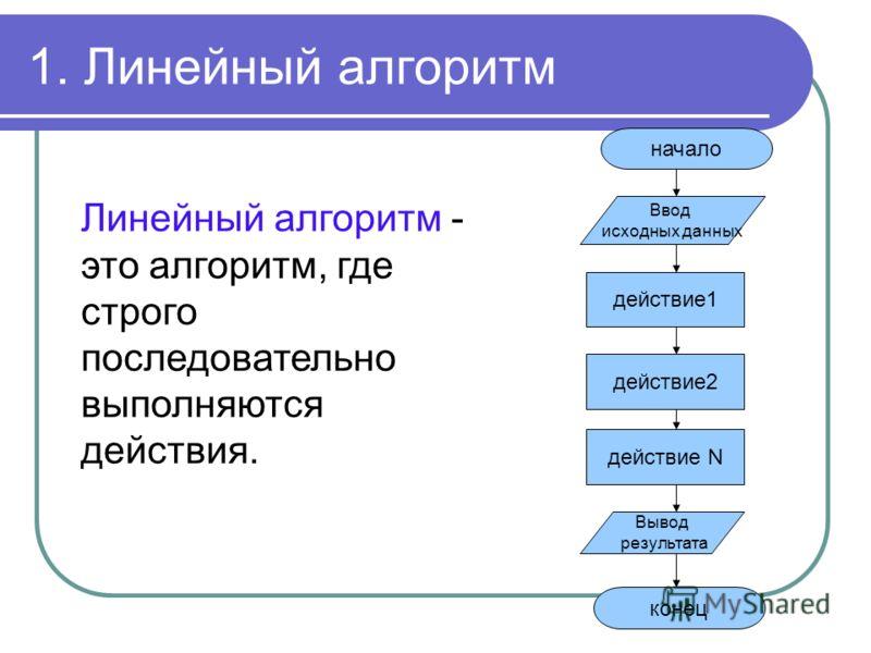 Линейный алгоритм - это алгоритм, где строго последовательно выполняются действия. действие1 действие2 действие N Вывод результата Ввод исходных данных начало конец 1. Линейный алгоритм
