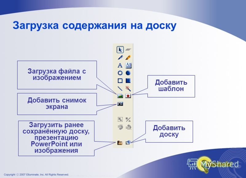 Загрузка содержания на доску Загрузить ранее сохранённую доску, презентацию PowerPoint или изображения Добавить шаблон Загрузка файла с изображением Добавить снимок экрана Добавить доску