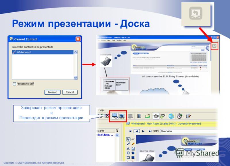 Режим презентации - Доска Завершает режим презентации и Переводит в режим презентации