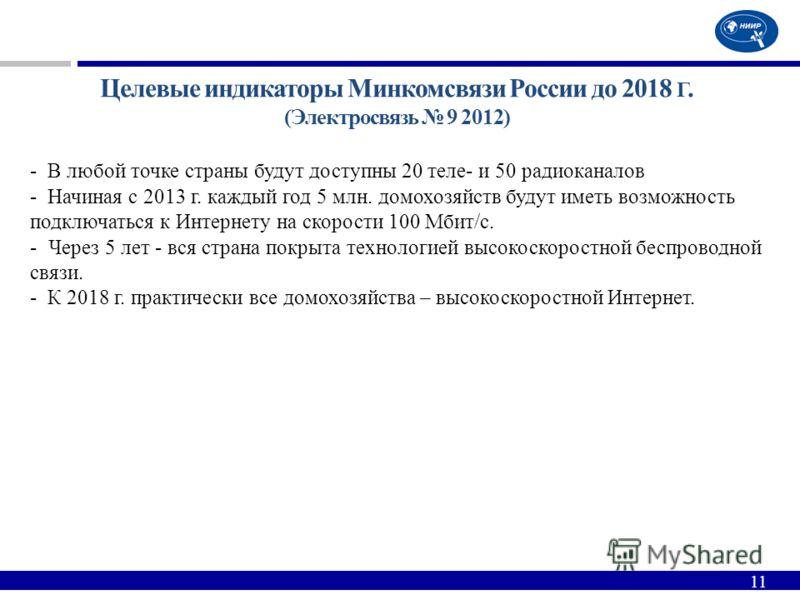 Целевые индикаторы Минкомсвязи России до 2018 Г. (Электросвязь 9 2012) 11 - В любой точке страны будут доступны 20 теле- и 50 радиоканалов - Начиная с 2013 г. каждый год 5 млн. домохозяйств будут иметь возможность подключаться к Интернету на скорости
