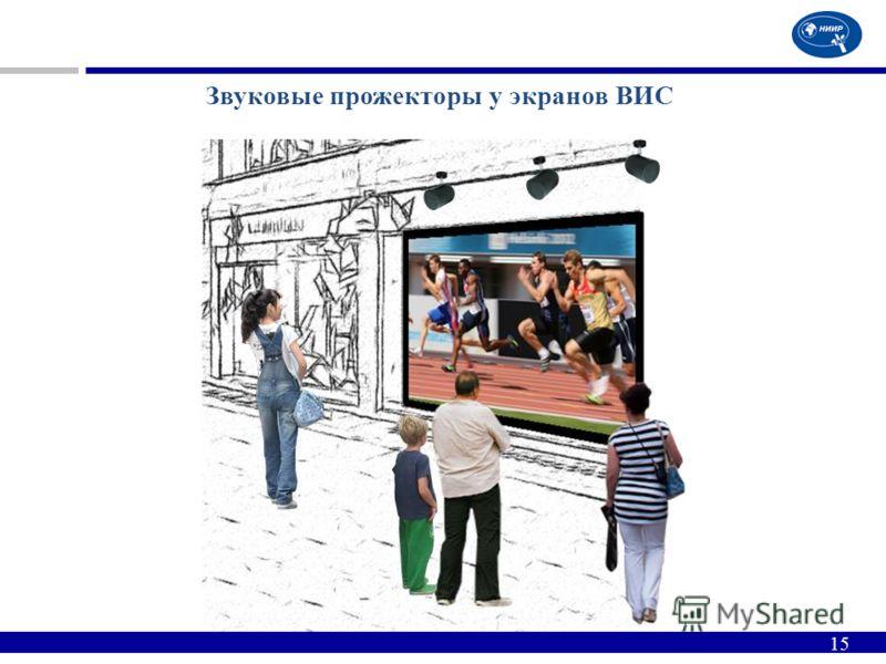 Звуковые прожекторы у экранов ВИС 15