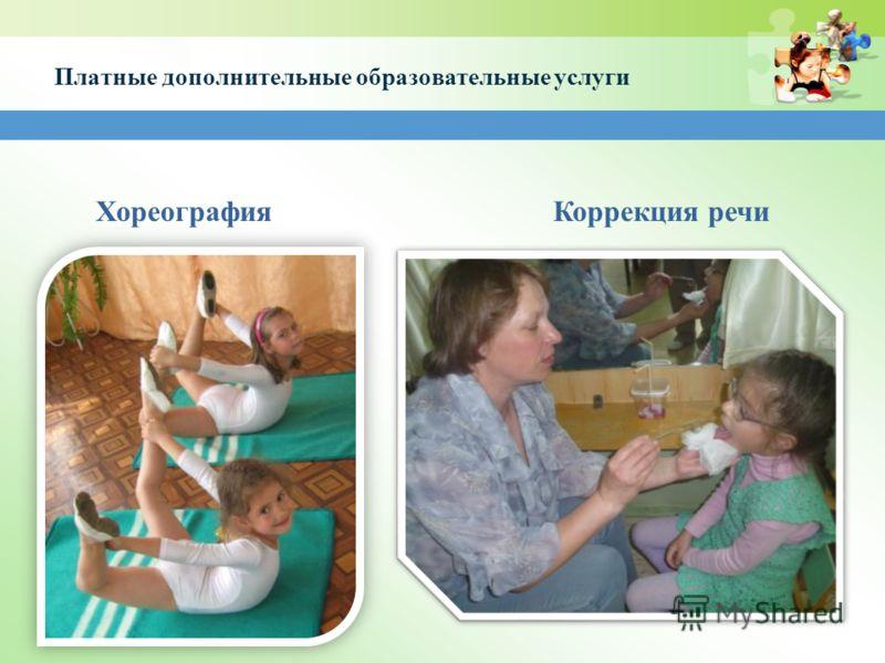 Платные дополнительные образовательные услуги Хореография Коррекция речи