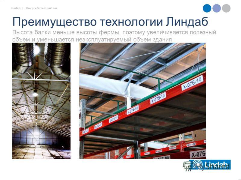 Преимущество технологии Линдаб Высота балки меньше высоты фермы, поэтому увеличивается полезный объем и уменьшается неэксплуатируемый объем здания
