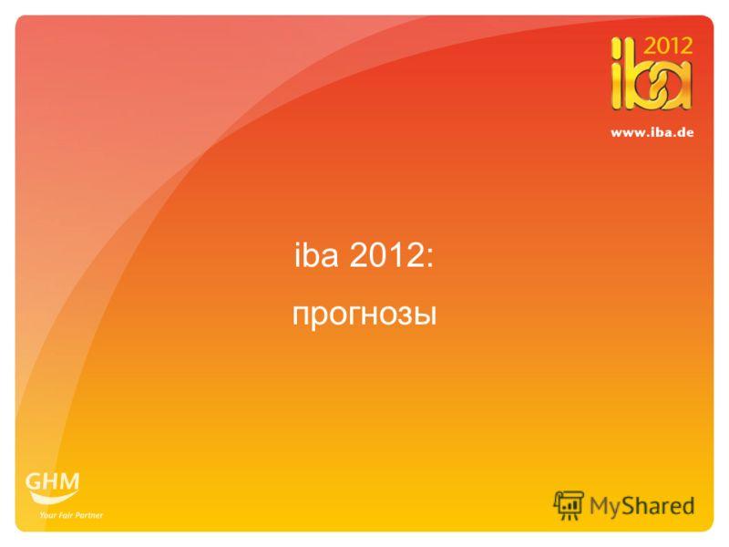 20 Ausblick iba 2012: прогнозы