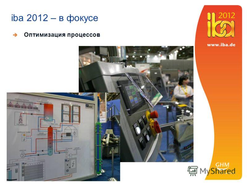 777 iba 2012 – в фокусе Оптимизация процессов