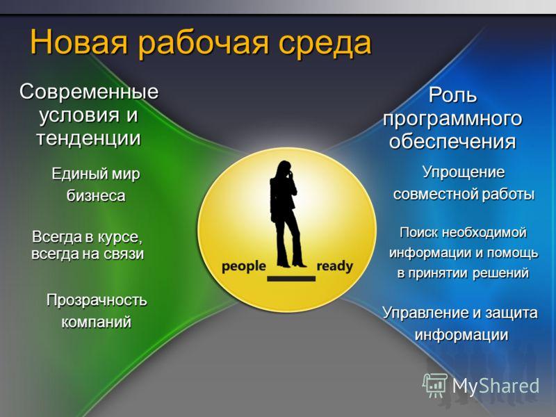 Новая рабочая среда Единый мир бизнеса Всегда в курсе, всегда на связи Прозрачностькомпаний Упрощение совместной работы Поиск необходимой информации и помощь информации и помощь в принятии решений Управление и защита информации Современные условия и