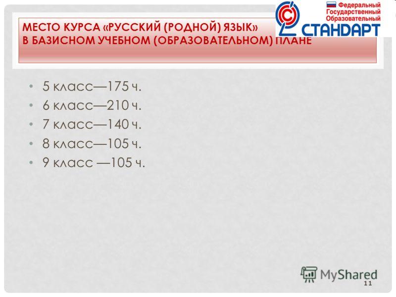 МЕСТО КУРСА «РУССКИЙ (РОДНОЙ) ЯЗЫК» В БАЗИСНОМ УЧЕБНОМ (ОБРАЗОВАТЕЛЬНОМ) ПЛАНЕ 5 класс175 ч. 6 класс210 ч. 7 класс140 ч. 8 класс105 ч. 9 класс 105 ч. 11