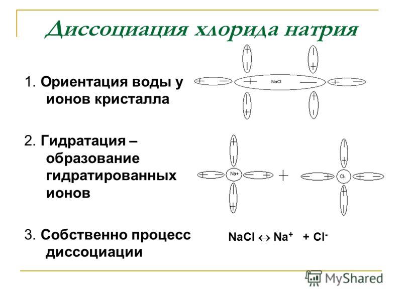 Диссоциация NaCl в воде диполь воды и хлорида натрия
