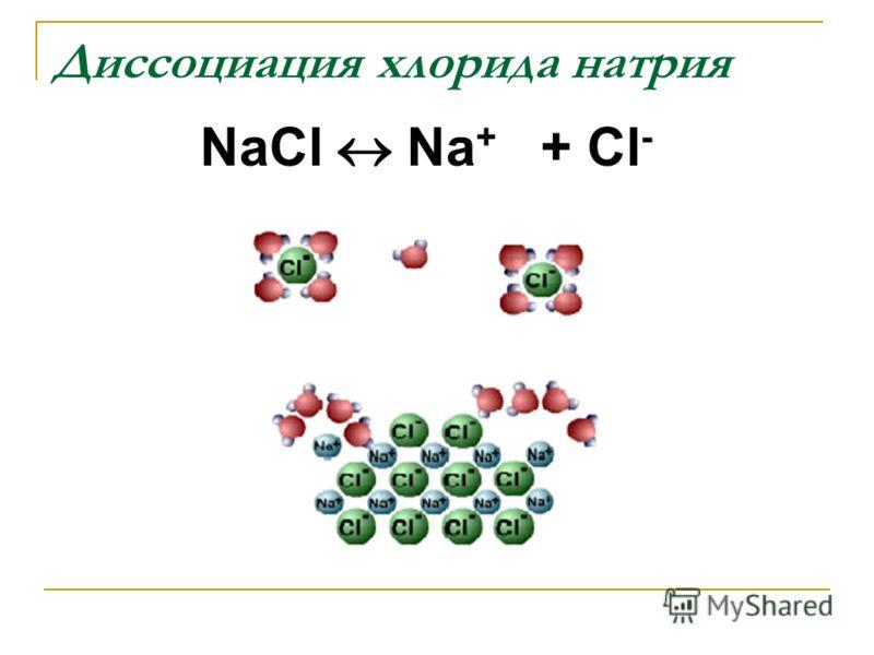 Диссоциация хлорида натрия 1. Ориентация воды у ионов кристалла 2. Гидратация – образование гидратированных ионов 3. Собственно процесс диссоциации NaCl Na + + Cl -