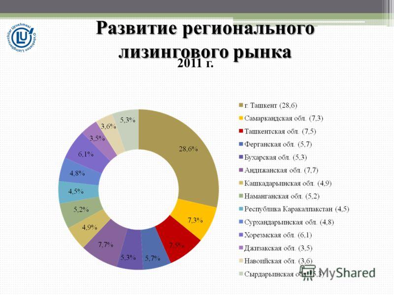 Развитие регионального лизингового рынка 2011 г.