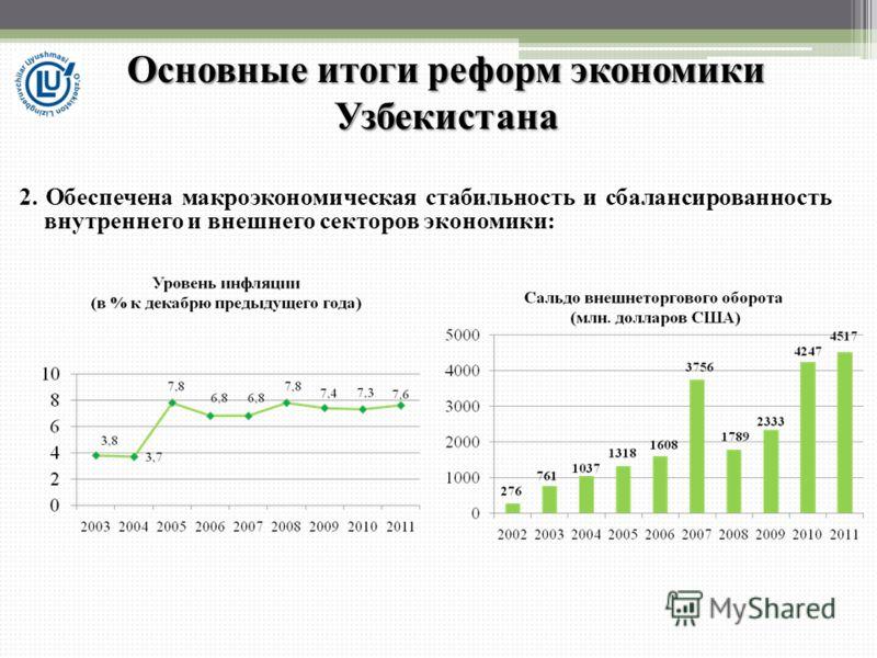Основные итоги реформ экономики Узбекистана 2. Обеспечена макроэкономическая стабильность и сбалансированность внутреннего и внешнего секторов экономики: