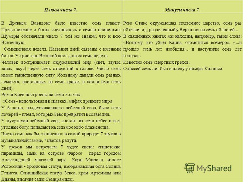 Сравнение погодных условий 7 и 13 чисел за учебный год 2012 год в городе Челябинске. параметры7 число13 число Осадки (дождь, снег) 2 дня Ясно Пасмурно 0 дней 7 день 2 дня Сила ветра сильный 1 день 3 дня 7 числа погода была пасмурней чем 13 числа
