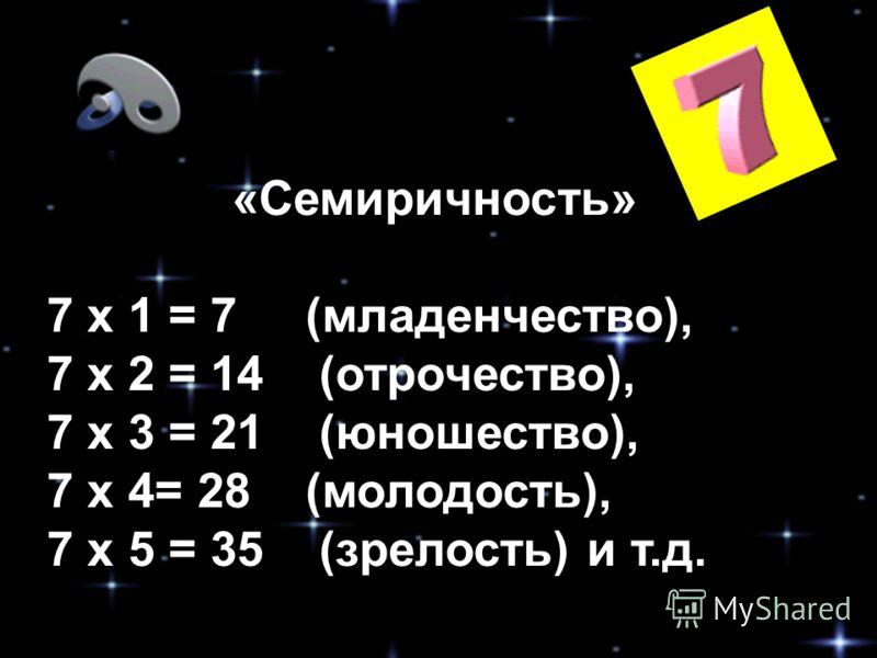 Его считали магическим. 7 = 3 + 4 3- божественное совершенство, 4- мировой порядок; их соединения – число 7 - олицетворение общения между Богом и Его творением - человеком. Число 7