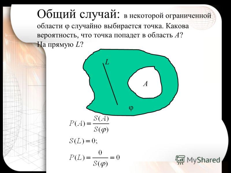 Общий случай: в некоторой ограниченной области случайно выбирается точка. Какова вероятность, что точка попадет в область А? На прямую L? А L