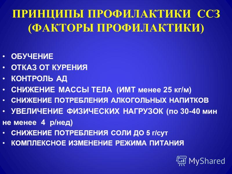 ПРИНЦИПЫ ПРОФИЛАКТИКИ ССЗ (ФАКТОРЫ ПРОФИЛАКТИКИ) ОБУЧЕНИЕ ОТКАЗ ОТ КУРЕНИЯ КОНТРОЛЬ АД СНИЖЕНИЕ МАССЫ ТЕЛА (ИМТ менее 25 кг/м) СНИЖЕНИЕ ПОТРЕБЛЕНИЯ АЛКОГОЛЬНЫХ НАПИТКОВ УВЕЛИЧЕНИЕ ФИЗИЧЕСКИХ НАГРУЗОК (по 30-40 мин не менее 4 р/нед) СНИЖЕНИЕ ПОТРЕБЛЕН