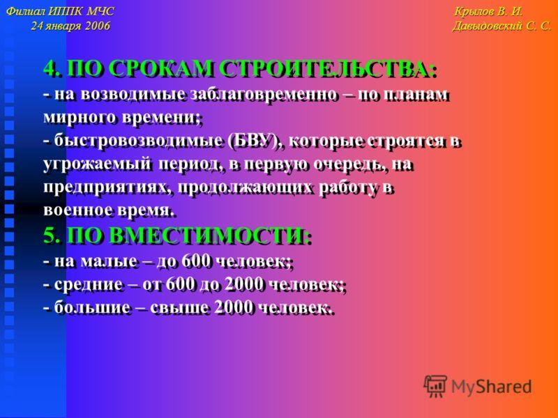 Филиал ИППК МЧС Крылов В. И. 24 января 2006 Давыдовский С. С. 24 января 2006 Давыдовский С. С. 4. ПО СРОКАМ СТРОИТЕЛЬСТВА: - на возводимые заблаговременно – по планам мирного времени; - быстровозводимые (БВУ), которые строятся в угрожаемый период, в