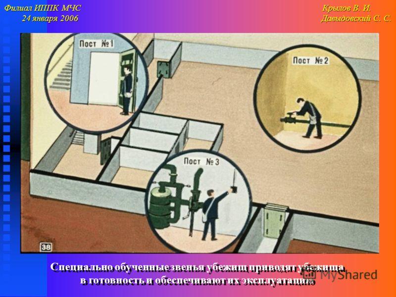 Филиал ИППК МЧС Крылов В. И. 24 января 2006 Давыдовский С. С. 24 января 2006 Давыдовский С. С. Специально обученные звенья убежищ приводят убежища в готовность и обеспечивают их эксплуатацию Специально обученные звенья убежищ приводят убежища в готов