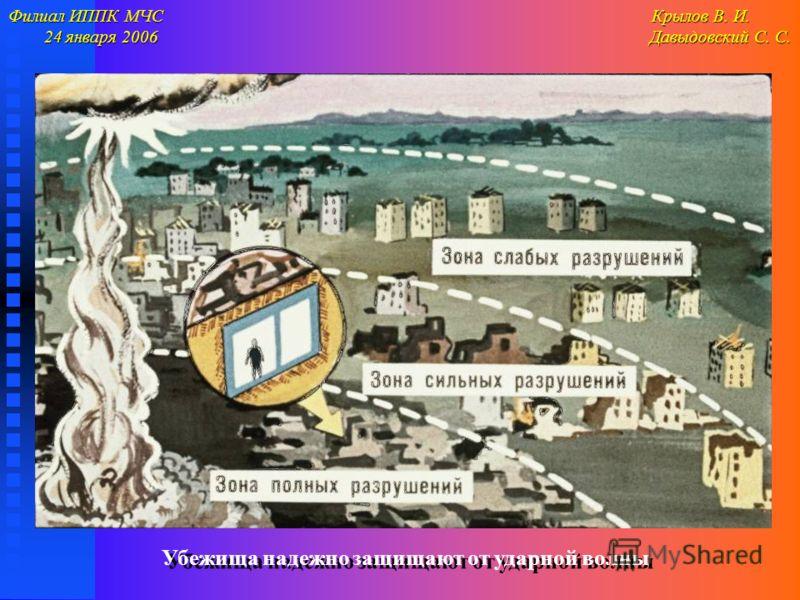 Филиал ИППК МЧС Крылов В. И. 24 января 2006 Давыдовский С. С. 24 января 2006 Давыдовский С. С. Убежища надежно защищают от ударной волны