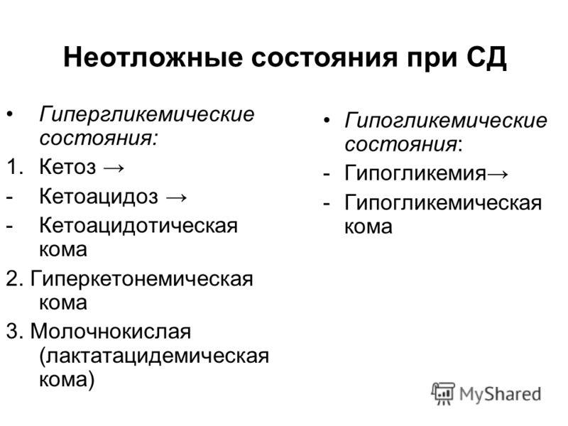 Неотложные состояния при СД Гипергликемические состояния: 1.Кетоз -Кетоацидоз -Кетоацидотическая кома 2. Гиперкетонемическая кома 3. Молочнокислая (лактатацидемическая кома) Гипогликемические состояния: -Гипогликемия -Гипогликемическая кома