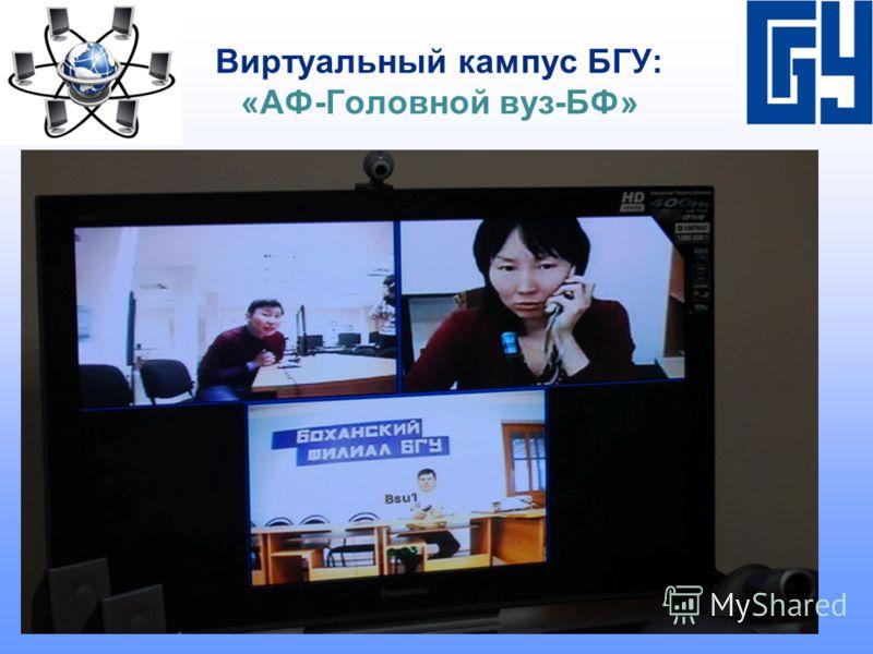 Виртуальный кампус БГУ: «АФ-Головной вуз-БФ»