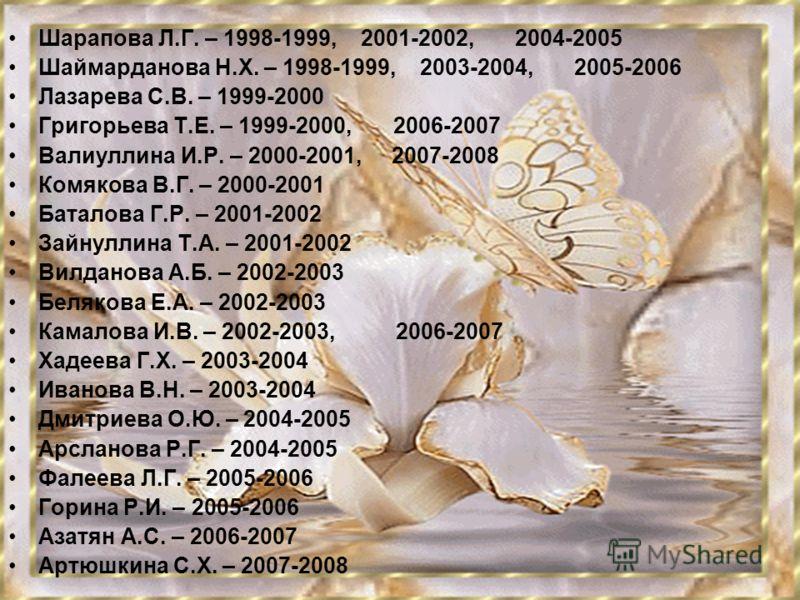 Шарапова Л.Г. – 1998-1999, 2001-2002, 2004-2005 Шаймарданова Н.Х. – 1998-1999, 2003-2004, 2005-2006 Лазарева С.В. – 1999-2000 Григорьева Т.Е. – 1999-2000, 2006-2007 Валиуллина И.Р. – 2000-2001, 2007-2008 Комякова В.Г. – 2000-2001 Баталова Г.Р. – 2001