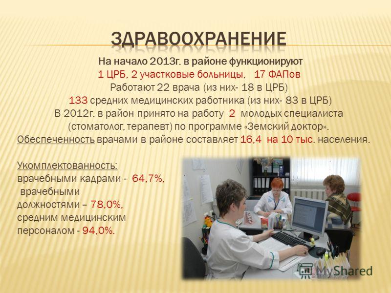 На начало 2013г. в районе функционируют 1 ЦРБ, 2 участковые больницы, 17 ФАПов Работают 22 врача (из них- 18 в ЦРБ) 133 средних медицинских работника (из них- 83 в ЦРБ) В 2012г. в район принято на работу 2 молодых специалиста (стоматолог, терапевт) п