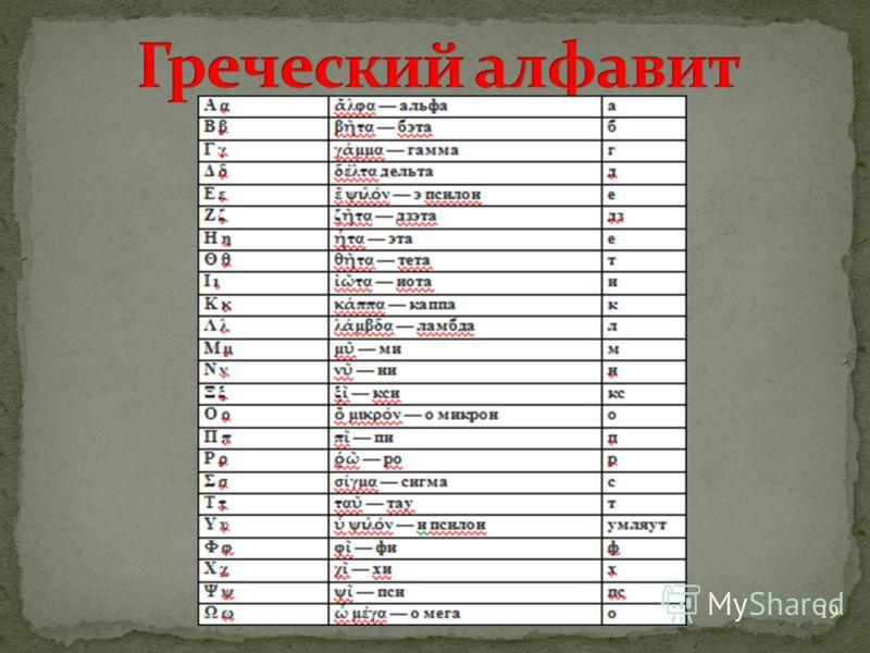 Финикийский алфавит 05.06.2013 18