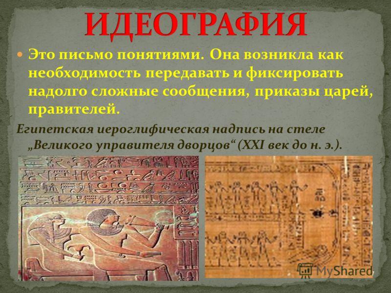 6 Самый древний и самый простой способ письма появился, как считается, ещё в палеолите рассказ в картинках, так называемое пиктографическое письмо (от латинского pictus нарисованный и от греческого grapho пишу). То есть рисую-пишу (пиктографическим п